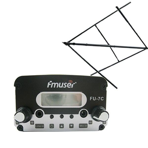 Global Antena Terpolarisasi Sirkular Market