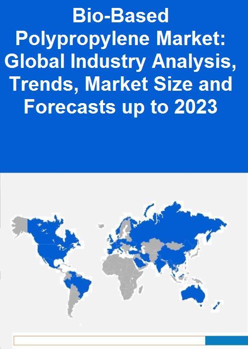 Global Bio Polypropylene Market 1