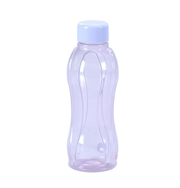 Global Botol air Market