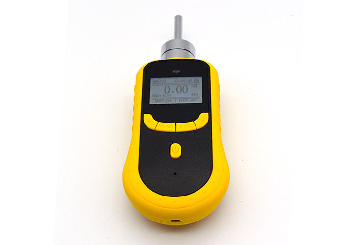 Global Detektor Hidrogen Peroksida Market