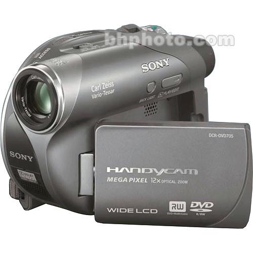 Global Handycam Market