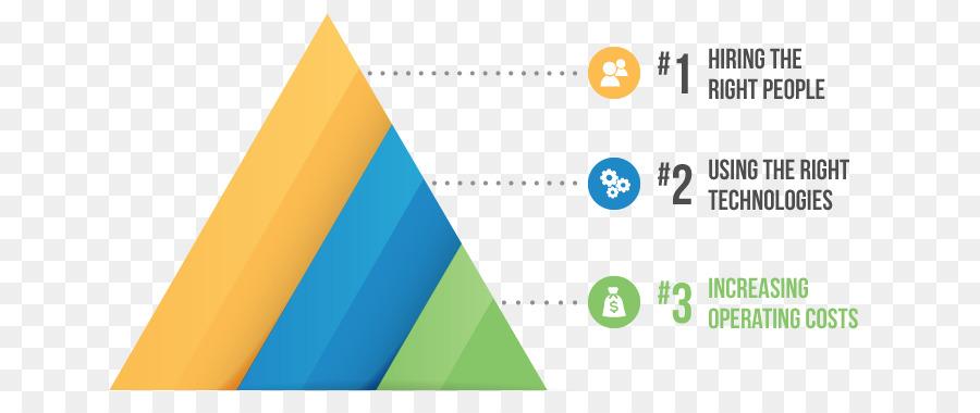 Global Perangkat Lunak Pelacakan Pemohon Market
