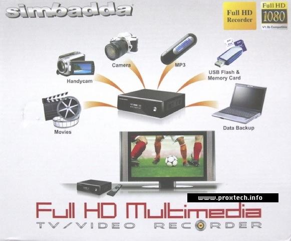 Global Perekam Data Acara Video Market
