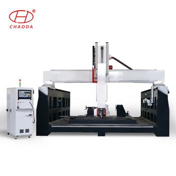Global Pusat Mesin CNC 5 Axis Market