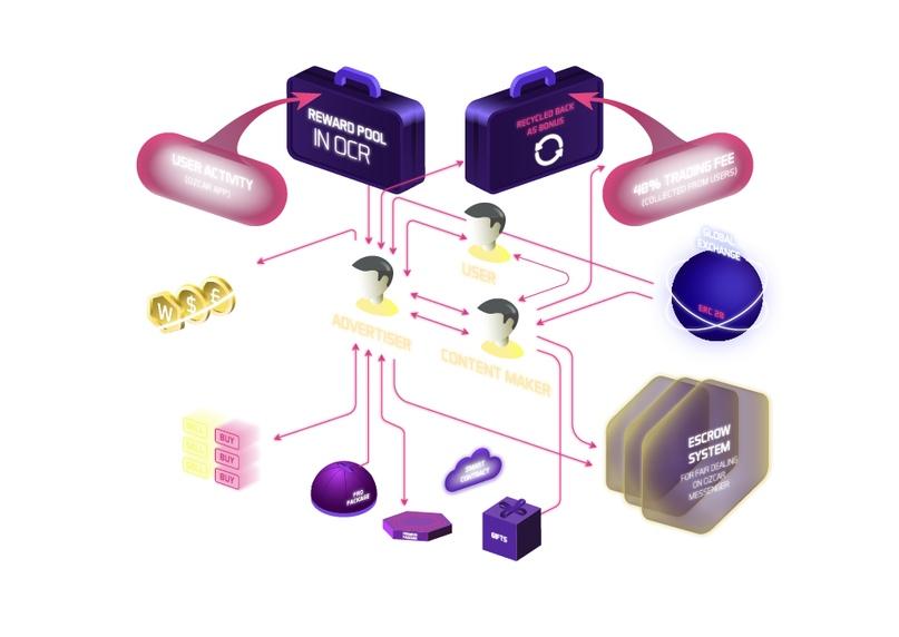 Global Sistem Pengumpulan Tarif Otomatis OCR Market