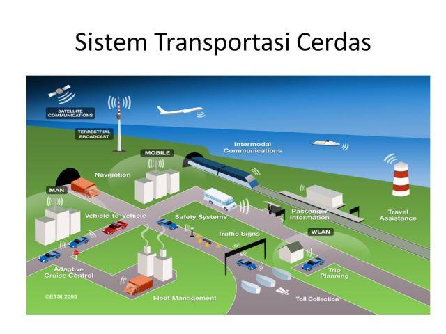 Global Sistem Transportasi Cerdas Market