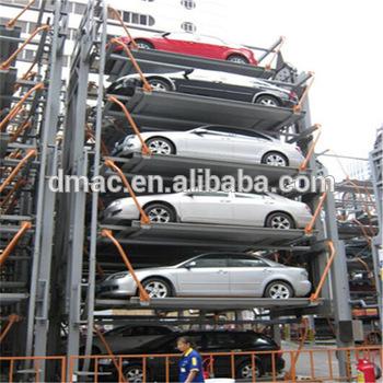 Global Sistem parkir mobil Market