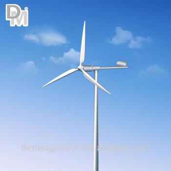 Global Turbin Angin Sumbu Horisontal Market