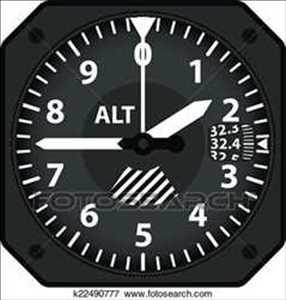 Altimeter Pesawat Terbang Pasar