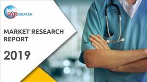 Pasar Perangkat Endoskopi Gastrointestinal Global