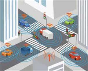 Sistem Transportasi Cerdas Pasar