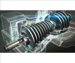 Gearbox Turbin untuk Tenaga Panas Pasar