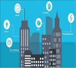 Pasar Bangunan Cerdas Global