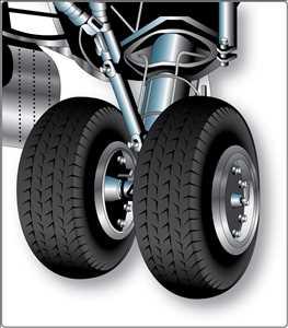 Pasar Landing Gear Global Global